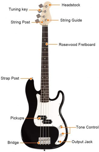 Goplus - Cheap Electric Basses